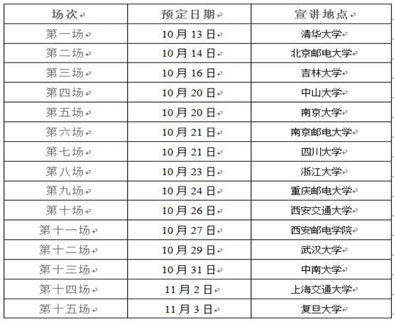 http://www.chinatelecom.com.cn/jobs/W020151008615903806770.jpg